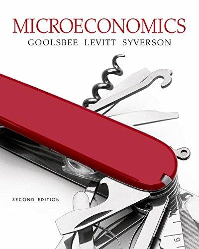 Solution Manual for Microeconomics, 2nd Edition By Austan Goolsbee, Steven Levitt, Chad Syverson, ISBN 9781464187025